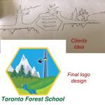 Logo uardjen po idej