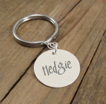 Primjena Hedgie logo